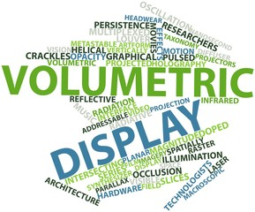 Word cloud for Volumetric display