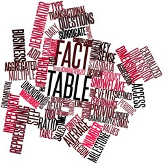 Word cloud for Fact table
