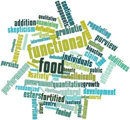 Word cloud for Functional food