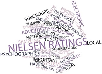 Word cloud for Nielsen ratings