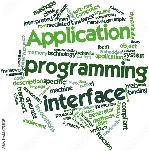 Word cloud for Application programming interface