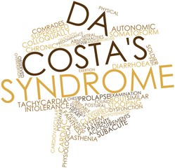 Word cloud for Da Costa's syndrome