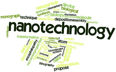 Word cloud for Nanotechnology