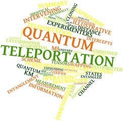 Word cloud for Quantum teleportation