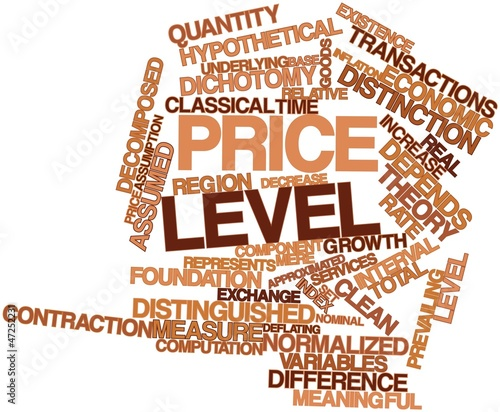 Word cloud for Price level