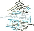 Word cloud for Web portal