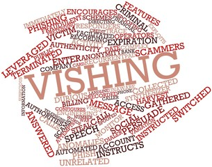 Word cloud for Vishing