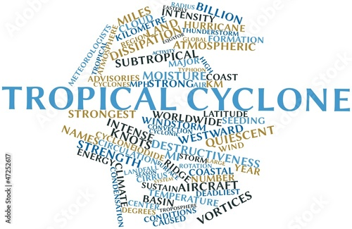 Word cloud for Tropical cyclone