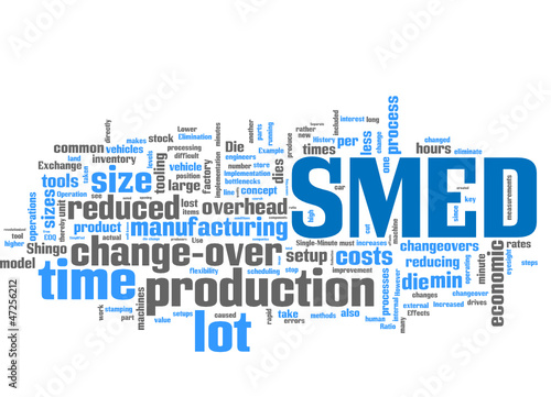 SMED = Single-Minute Exchange of Die (english)