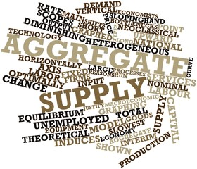 Word cloud for Aggregate supply