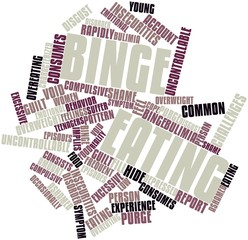 Word cloud for Binge eating