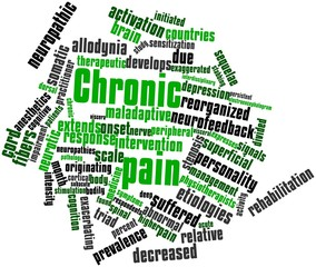 Word cloud for Chronic pain