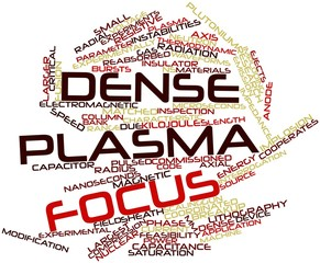 Word cloud for Dense plasma focus
