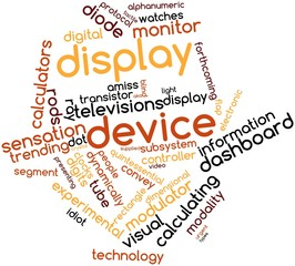Word cloud for Display device