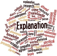 Word cloud for Explanation