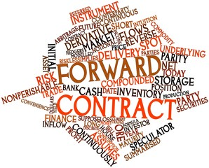 Word cloud for Forward contract