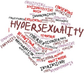 Word cloud for Hypersexuality