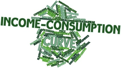 Word cloud for Income-consumption curve