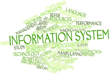 Word cloud for Information system