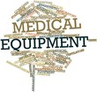 Word cloud for Medical equipment
