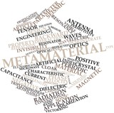 Word cloud for Metamaterial