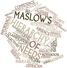 Word cloud for Maslow's hierarchy of needs