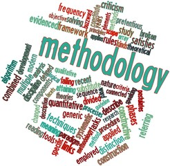 Word cloud for Methodology