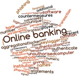 Word cloud for Online banking