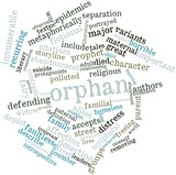 Word cloud for Orphan poster
