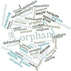 Word cloud for Orphan