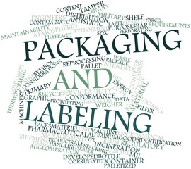 Word cloud for Packaging and labeling