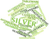 Word cloud for Silver