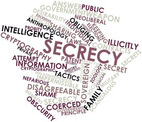 Word cloud for Secrecy