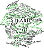 Word cloud for Stearic acid