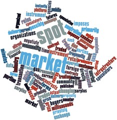Word cloud for Spot market