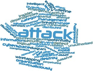 Word cloud for Attack