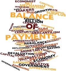 Word cloud for Balance of payments