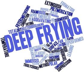 Word cloud for Deep frying