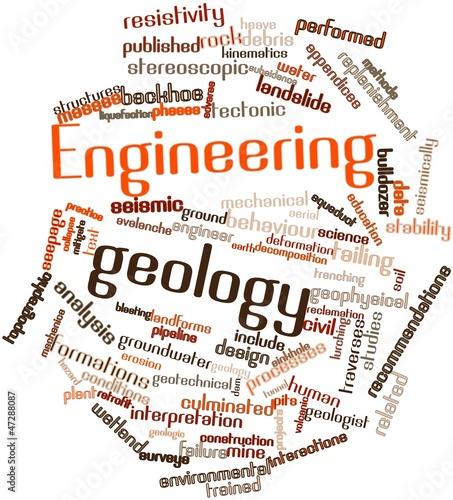 Word cloud for Engineering geology