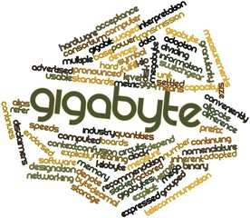 Word cloud for Gigabyte