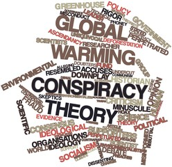 Word cloud for Global warming conspiracy theory