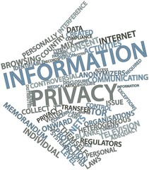 Word cloud for Information privacy