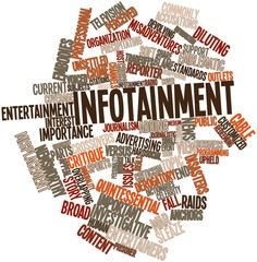 Word cloud for Infotainment