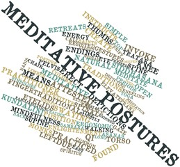 Word cloud for Meditative postures