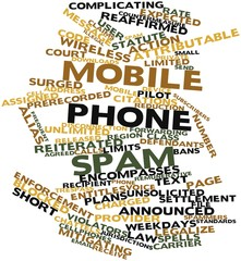 Word cloud for Mobile phone spam