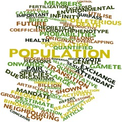 Word cloud for Population