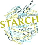 Word cloud for Starch poster