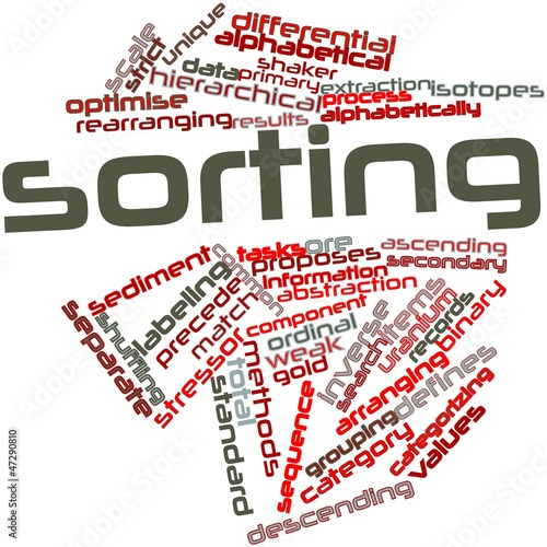 Word cloud for Sorting