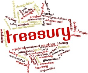 Word cloud for Treasury