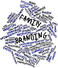 Word cloud for Family branding